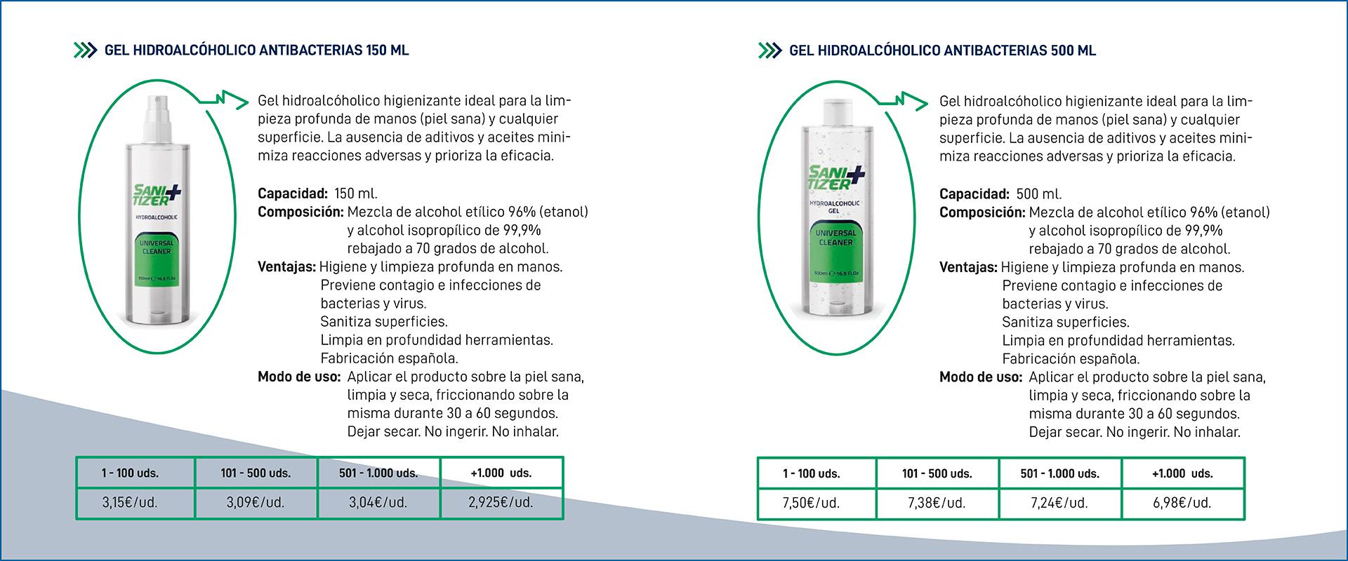 Gel antubacterino - merchandising Goiria SL