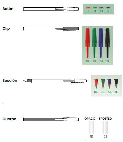 BIC® Round Stic® Ecolutions® bolígrafo - 3460001E10